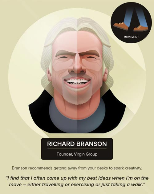 Richard Branson's Advice
