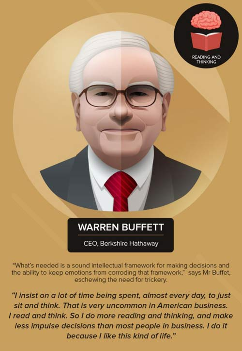 Warren Buffett's Advice